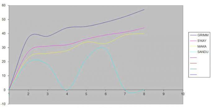 diagrama-sily-18-03-2013