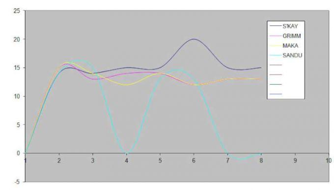 vystuplenia-diagramma-18-03-2013